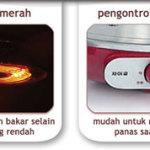 Jual Mesin Pemanggang Infra Red Roaster Zaigle Buatan Korea di Yogyakarta
