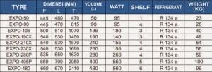 harga-mesin-pendingin-cooler display maksindoyogya