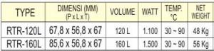 Spesifikasi mesin eletrik display maksindoyogya