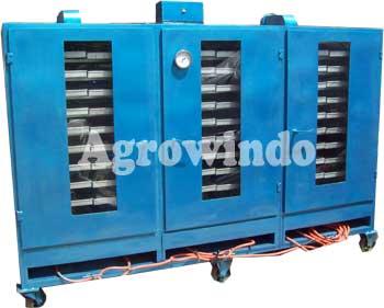Jual Mesin Oven Pengering Serbaguna (Plat / Gas) di Yogyakarta